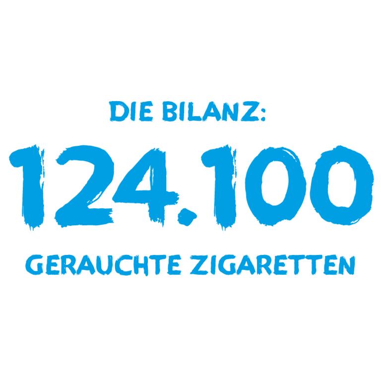 Die Bilanz: 124.100 gerauchte Zigaretten