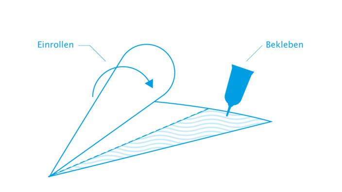 grafische Darstellung des zweiten Bastelschritts für eine Schultüte