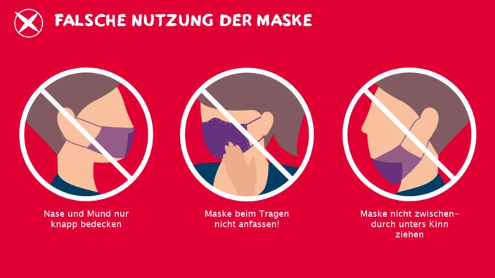 Hinweise zur falschen Nutzung einer Maske