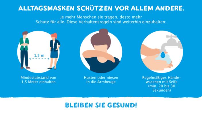 weitere Hygieneregeln wie Abstand halten, in die Armbeuge niesen und  Hände waschen