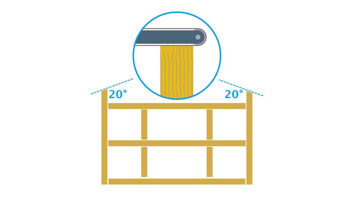 Verbindung von Dach und Unterbau