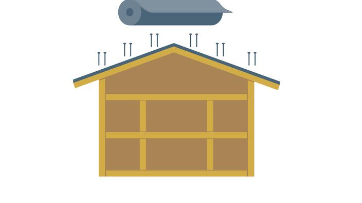 Befestigung der Dachpappe auf dem Dach