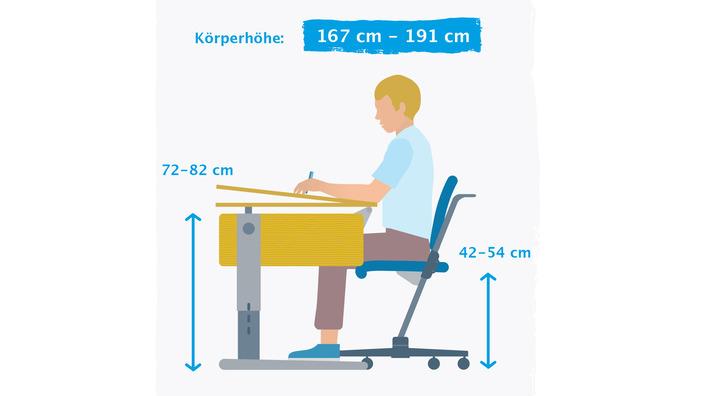 Grafische Darstellung der korrekten Schreibtischausrichtung großer Kinder