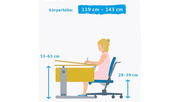 Grafische Darstellung der korrekten Schreibtischausrichtung kleiner Kinder