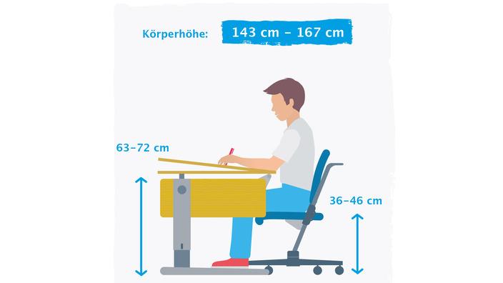 Grafische Darstellung der korrekten Schreibtischausrichtung größerer Kinder