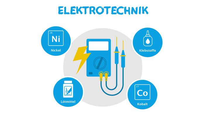 Infografik zum Thema Berufsberatung für Allergiker in der Elektrotechnik