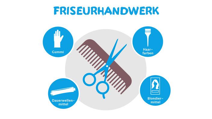 Infografik Allergieauslöser Friseurin und Friseur