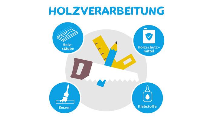Infografik zum Thema Berufsberatung im Holzverarbeitung-Beruf für Allergiker