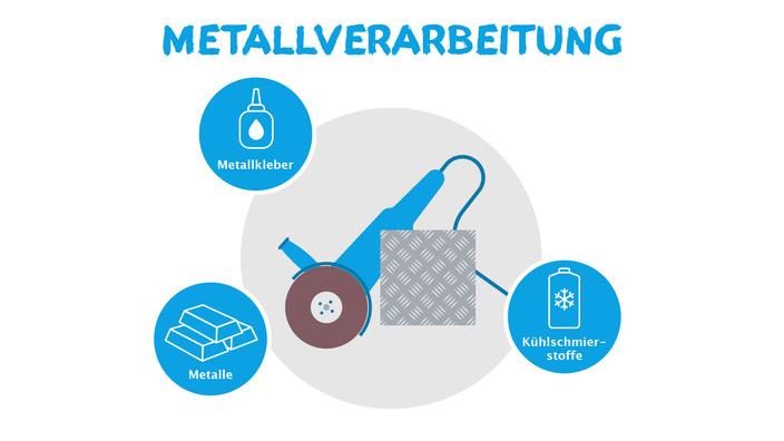 Infografik Allergieauslöser Metallverarbeitung